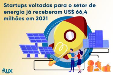 Startups voltadas para o setor de energia já receberam US$ 66,4 milhões em 2021