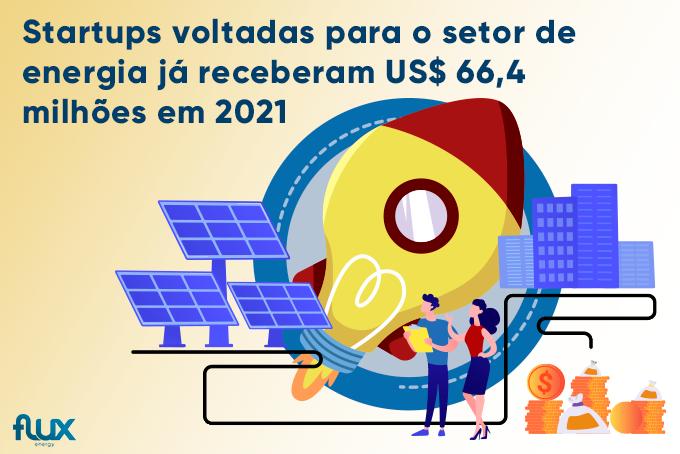 You are currently viewing Startups voltadas para o setor de energia já receberam US$ 66,4 milhões em 2021